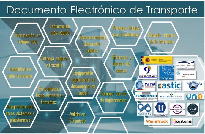 El grupo de trabajo del eCMR incrementa sus participantes