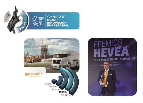ContiConnect gana el premio Hevea a la mejor innovación empresarial