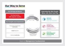 Bridgestone presenta 'Nuestra manera de servir', compromiso global de RSC