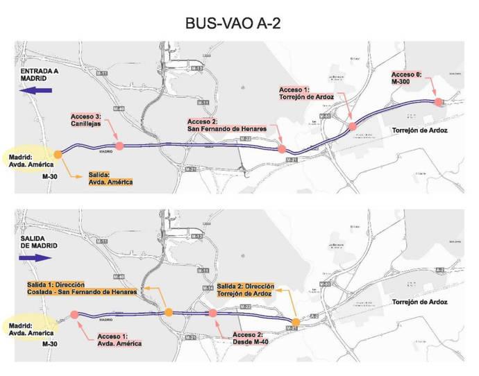 El carril Bus-VAO en la A-2 en Madrid, cada vez más cerca
