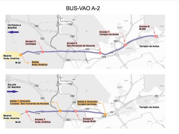 El Consejo de Ministros aprueba Convenio para carril Bus-VAO en la autovía A-2
