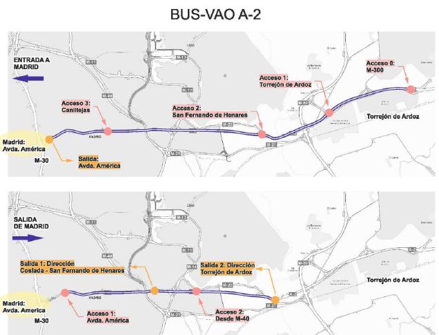 Mitma somete a información pública proyectos para carril Bus-VAO en A-2