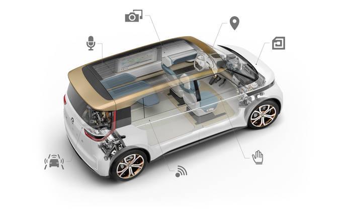 Volskwagen mira al futuro en el CES 2016