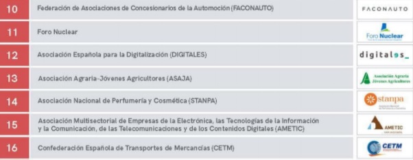 CETM, entre las empresas con mejor presencia digital