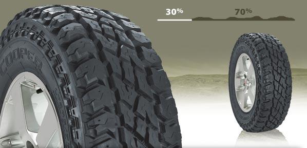 Nuevo Centro Europeo de Distribución de Cooper Tire
