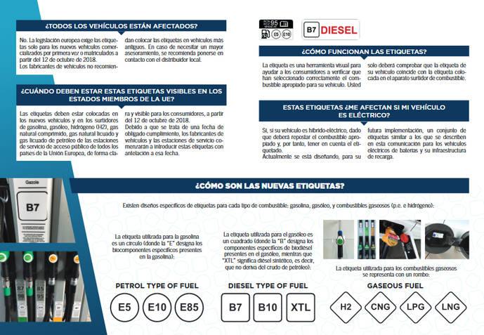Se lleva a cabo un etiquetado de combustible con información para ayudar a los consumidores y operadores a elegir el combustible adecuado