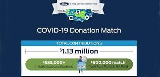 Más de un millón de dólares a la lucha contra la Covid-19 por Ford Foundation