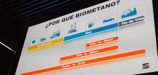 El biometano reducirá 15 millones de toneladas de emisiones de CO2 en 2030