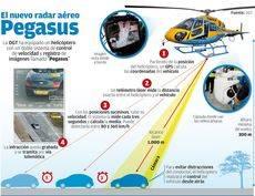 Los helicópteros Pegasus controlan un vehículo cada tres minutos