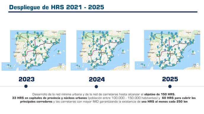 Una red mínima de 150 hidrogeneras en 2025