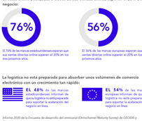 Geodis y Accenture revelan los desafíos de comercio electrónico
