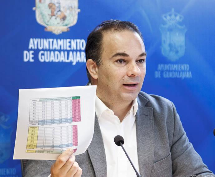 Suben más de un 7% los viajeros en Guadalajara