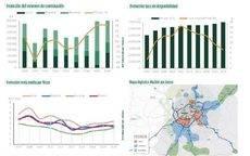 El objetivo de captación de capital es de 250 millones de euros para finales de año.