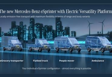 Mercedes-Benz Vans anuncia la nueva eSprinter