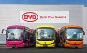 BYD garantiza el apoyo comercial después del Covid-19