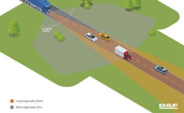 Nuevo sistema Aebs-3 para camiones DAF LF, CF y XF