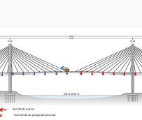 Afecciones al tráfico en el Puente del Centenario, por la ejecución de ensayos