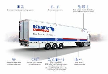 Schmitz Cargobull y Krone unen el acceso a sus sistemas telemáticos