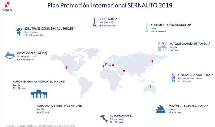 Plan promocional de Sernauto para 2019.