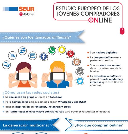 En España el principal objetivo de los compradores 'online' es el ahorro