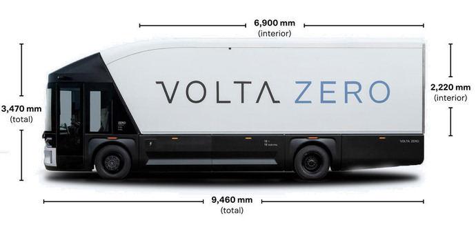 Volta Zero (camión eléctrico) llega a España y ya se puede reservar