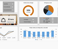 Esri y Strink Solutions presentan una orquestación de datos, para empresas del Sector