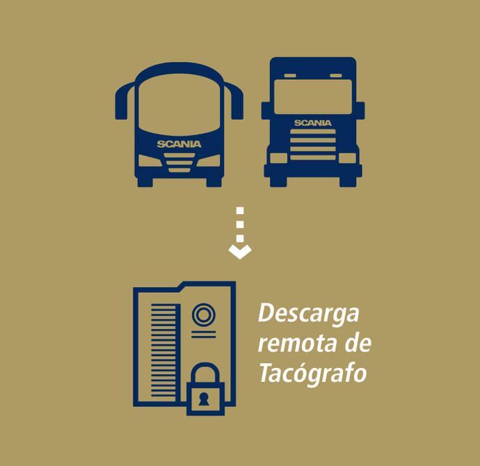 Scania lanza el servicio de descarga remota de tacógrafo