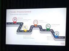 El foro de Aecoc analiza los tenders en la contratación del Sector