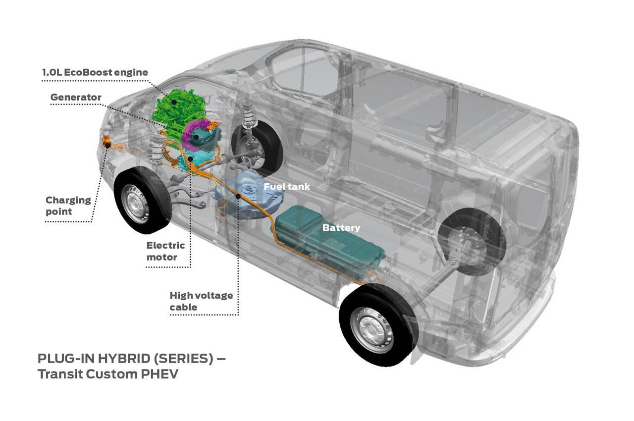 La Ford Transit Hibrida Enchufable Debuta Antes De Las Pruebas