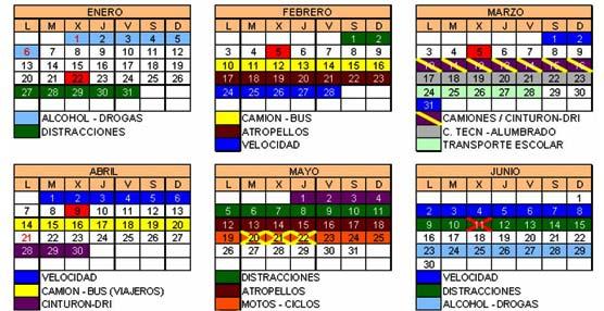 La Dirección de Tráfico del Gobierno Vasco presenta el calendario de vigilancia para este año