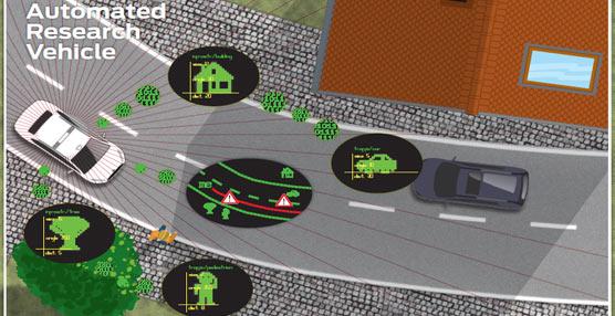 Ford presenta en Barcelona un prototipo de investigación clave en el estudio de la conducción autónoma