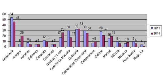El RACC denuncia un repunte de la mortalidad vial durante el mes de marzo y principios del mes de abril