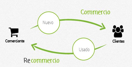 Recommerce Solutions inicia su actividad en España como parte de un proceso de expansión internacional